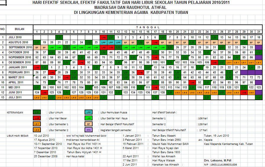 Kalender Pendidikan 2011 2012 Lp Ma Arif Widang